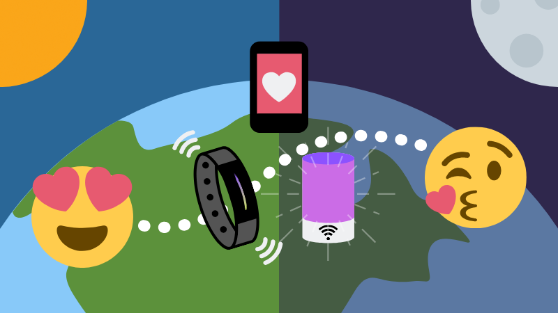 long distance relationship gadgets
